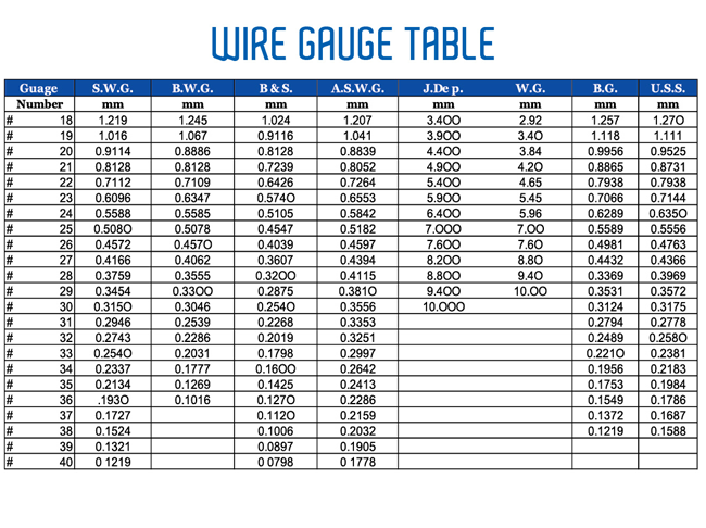 Wire Gauge Table - wiring diagrams schematics